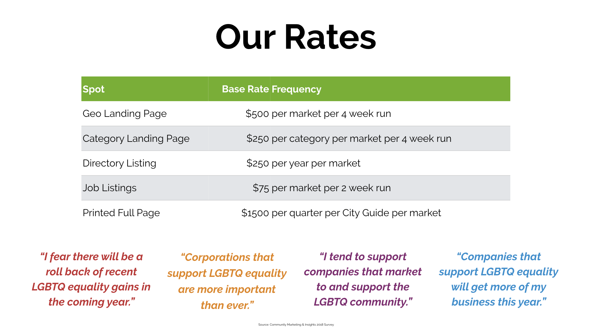 Our Rates